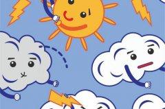 古代有关天气预报的谚语(二)